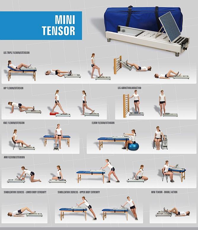 Методики упражнений в зале ЛФК для ортопедических больных Minitensor