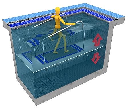 Подводная беговая дорожка для реабилитации в терапевтических бассейнах с боковыми поручнями, Ewac
